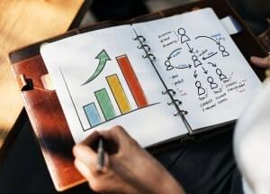 רעיון עסקי להצלחה כלכלית